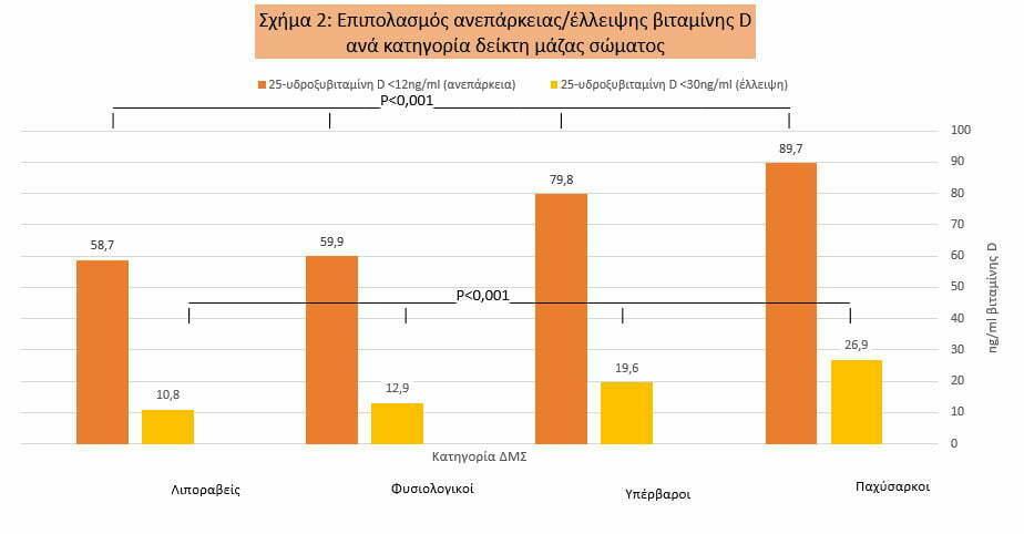 sxima2 ereuna elde diatrofi autoanosa okt19 4