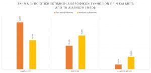 sxima3 ereuna elde diatrofi autoanosa okt19 1