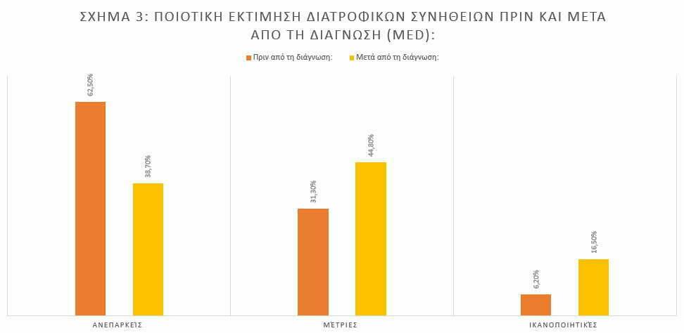 sxima3 ereuna elde diatrofi autoanosa okt19 4