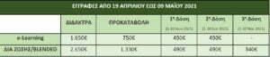 didaktra kostos master nutritionist 2os kiklos 1904 0905